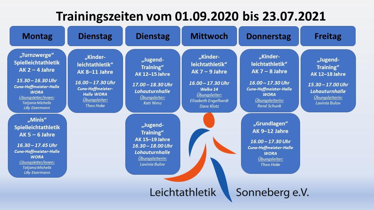 """Sportart Leichtathletik vom DLV als """"kontaktlos"""" eingestuft – Trainingsstart ab dem 31.08.2020"""
